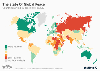 Global Peace Index downgrades the United States