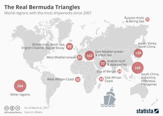 Where the real Bermuda Triangles are situated