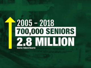 2.8 million U.S. seniors have student debt